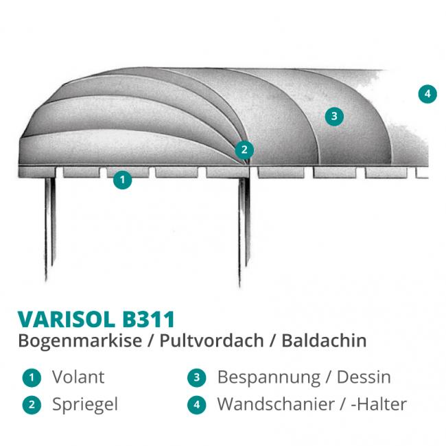 VARISOL B311 Korbmarkise / Bogenmarkise