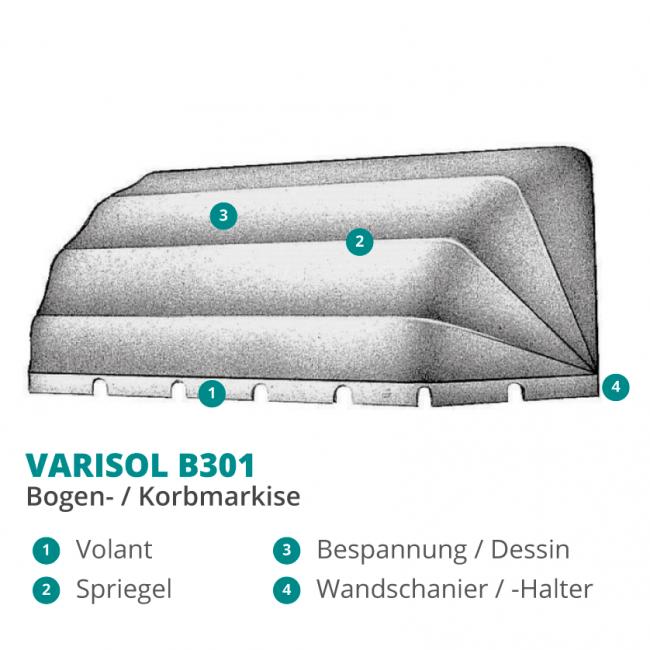 VARISOL B301 Korbmarkise / Bogenmarkise